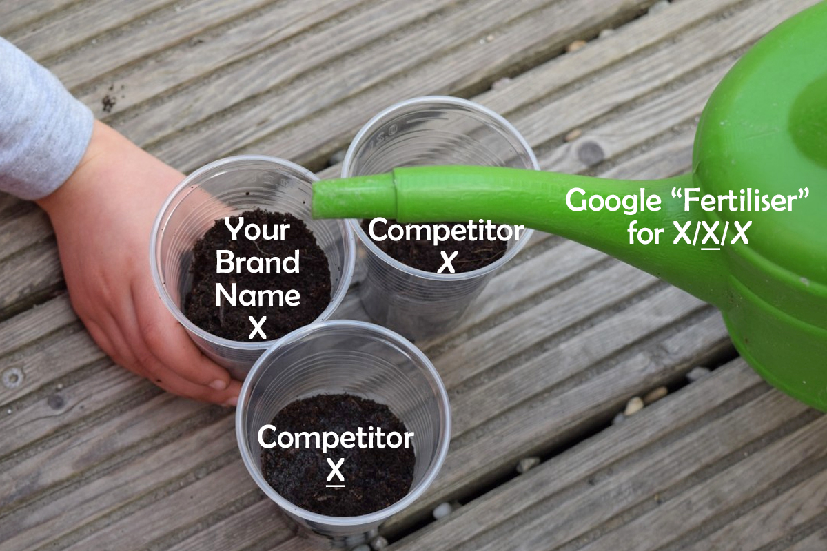 Differentiate your business with as unique as possible a brand name, to help Google to help you rank for it.